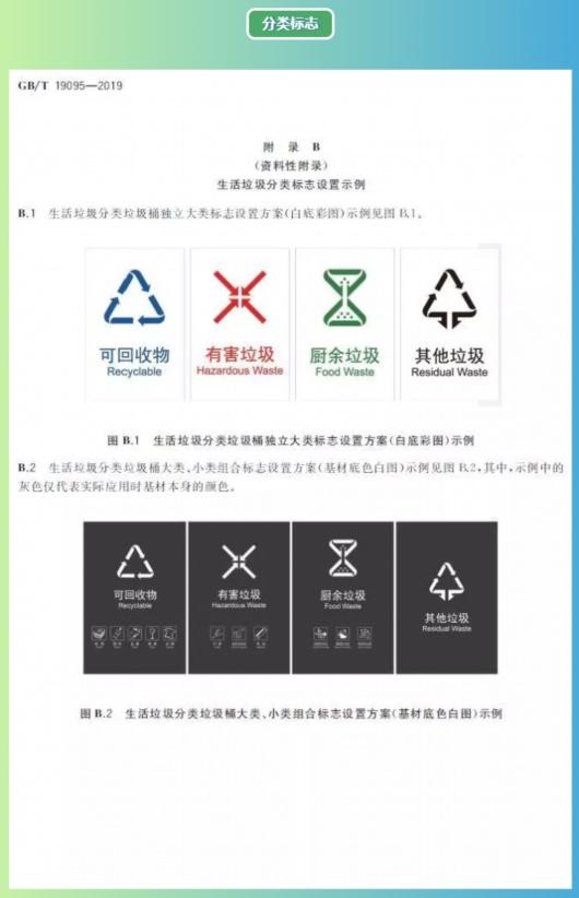 又来新题目了?《生活垃圾分类标志》标准发布