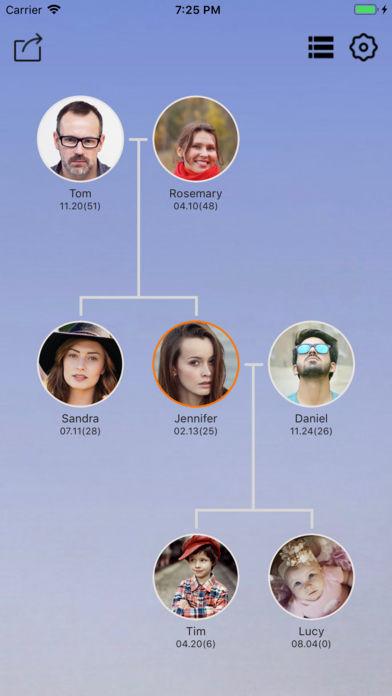 我可爱的家庭